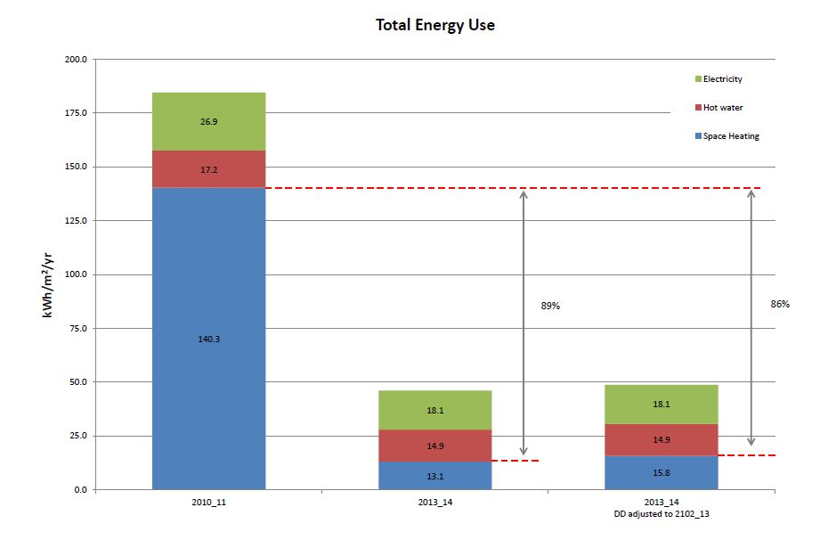 Total Energy Use_1